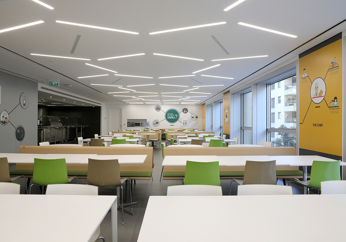 bank and office interiors. Bank Audi Head Office And Interiors N